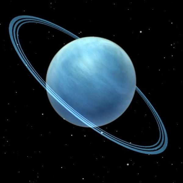 Uranus retrograd în Berbec. Cum te afectează ...