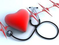 Bolile de inimă: Simptomele femeilor, diferite de cele ale bărbaţilor. Care sunt?
