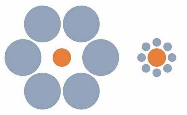 Fii atent la cercul portocaliu