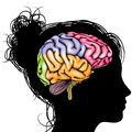 Creierul tău știe să șteargă informații. Află cum să faci asta!