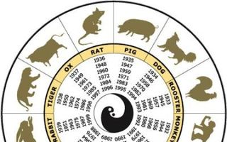 Horoscopul săptămânii viitoare