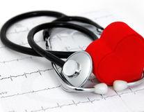 România pierde anual 1 miliard de euro din cauza bolilor cardiovasculare
