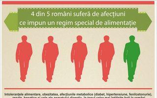 Studiu. 80% dintre români ar trebui să ţină un tip sau altul de dietă alimentară