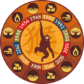 Horoscop chinezesc 2016. Cum stai cu banii în anul Maimuţei de Foc. Previziuni!