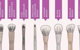 Cum să cureţi şi să întreţii pensulele de machiaj