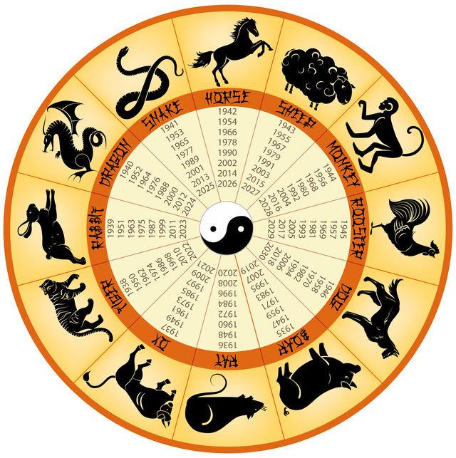Horoscop. Care este semnul tău în zodiacul chinezesc