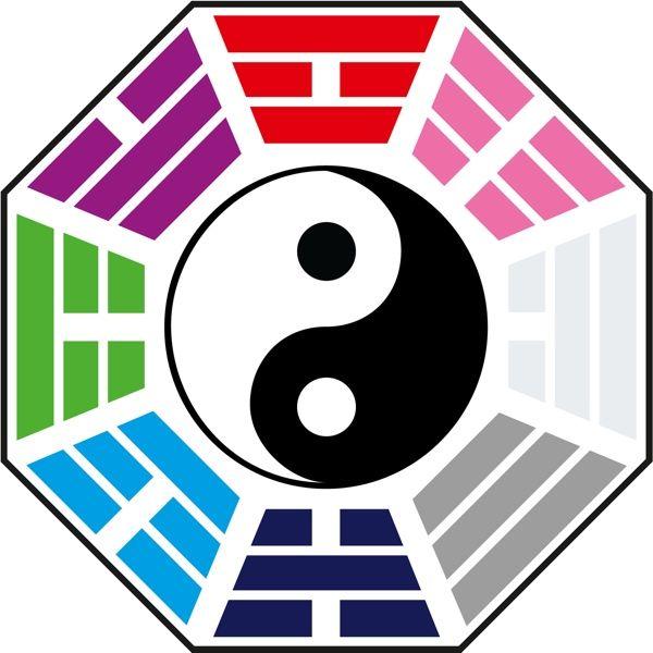 Culori In Feng Shui.Ce Culori Iţi Vor Aduce Noroc In Anul Cainelui De Pămant 2018 In