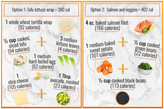 dieta cu 1200 calorii pe zi
