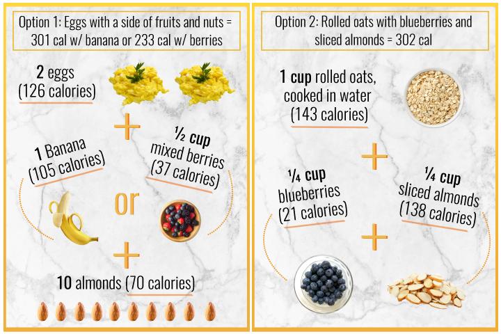 dieta 700 calorii pe zi