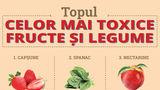 Topul celor mai toxice fructe și legume. Căpșunile și spanacul ocupă primele locuri