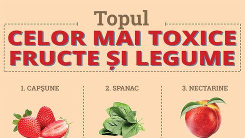 Topul celor mai toxice fructe și legume